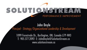 Solutionstream Performance Improvement brand identity